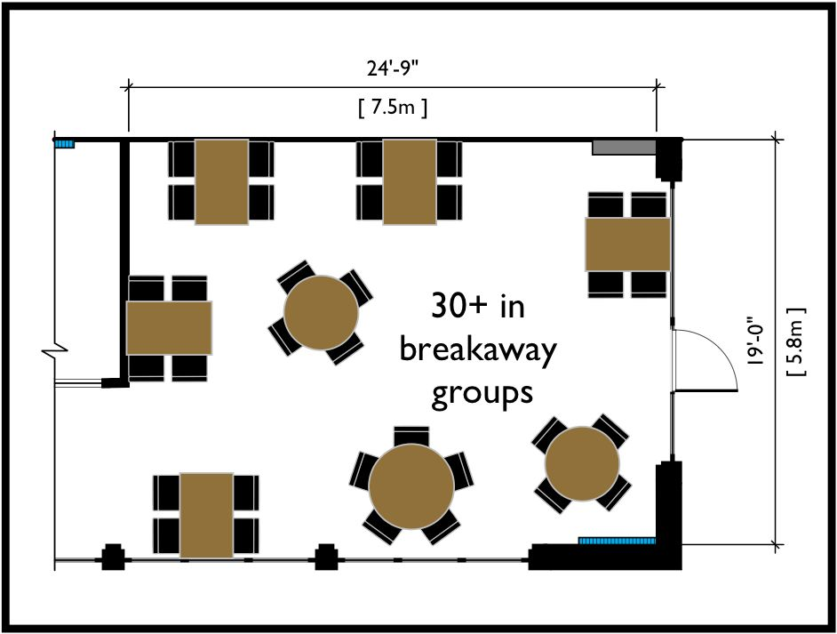 breakaway-groups